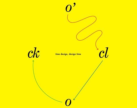 O'clock. Time design, design time, Triennale Design Museum