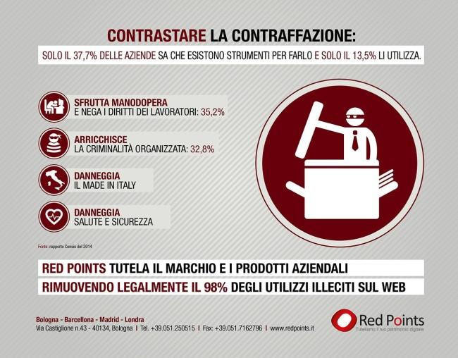 Redpoints, infografica, contraffazione