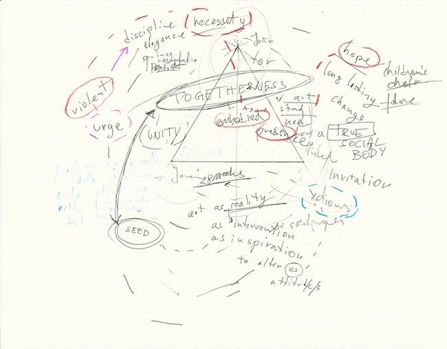 JAŠA, UTTER  / notes 1, 2015. Courtesy dell'artista